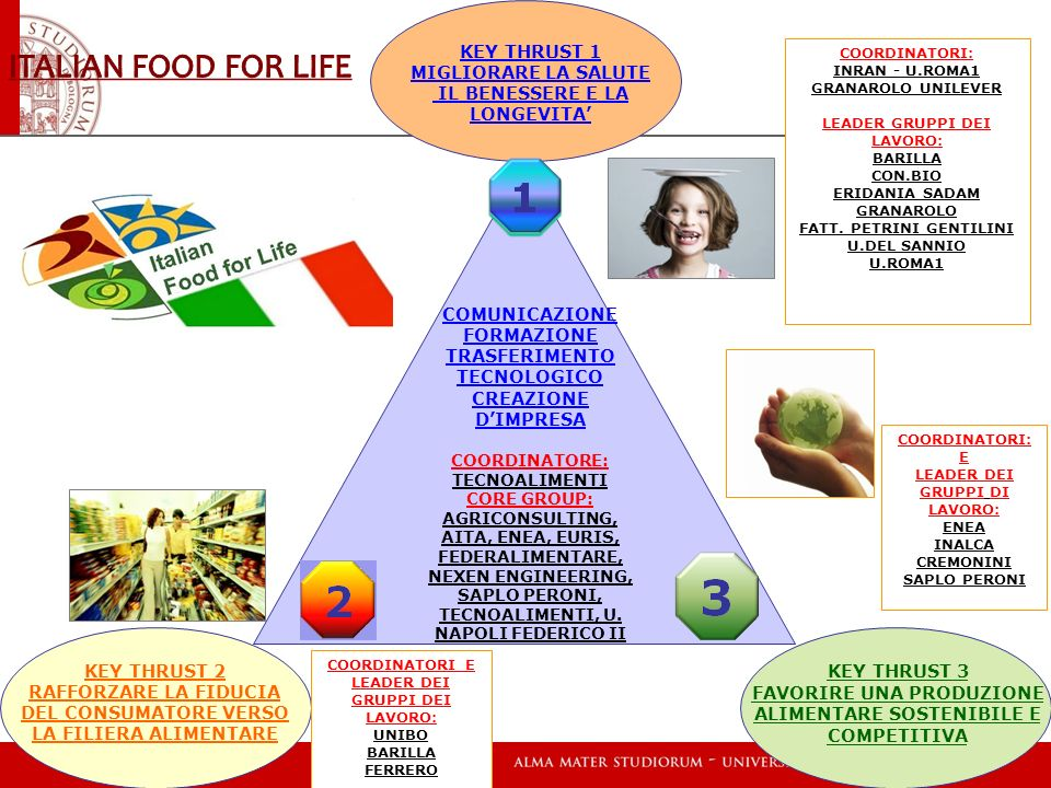 ITALIAN FOOD FOR LIFE KEY THRUST 1 MIGLIORARE LA SALUTE