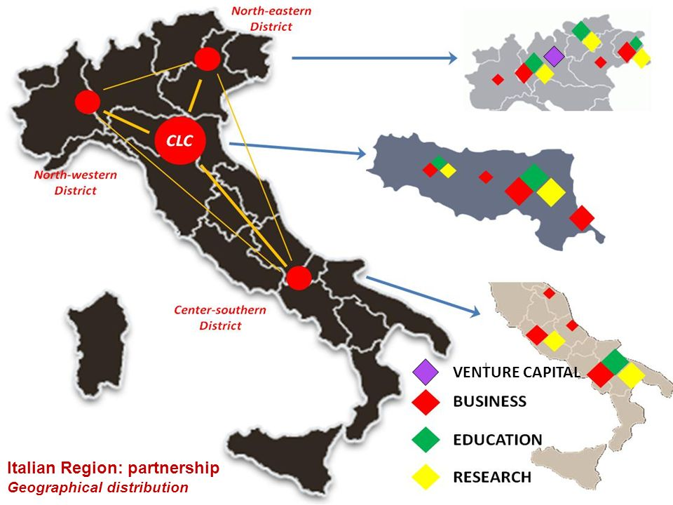 Italian Region: partnership