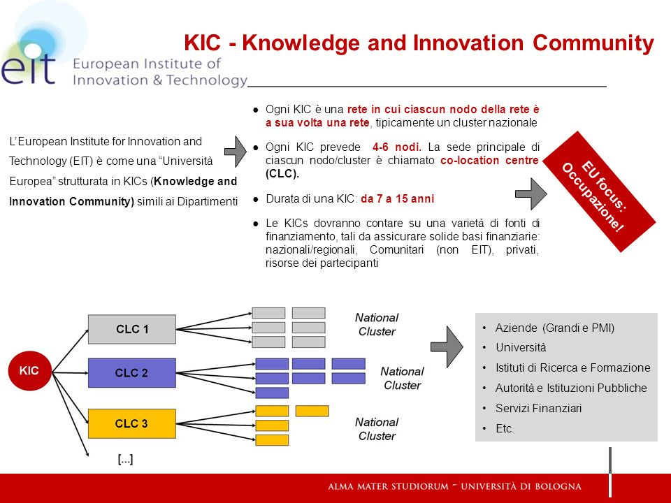 KIC - Knowledge and Innovation Community