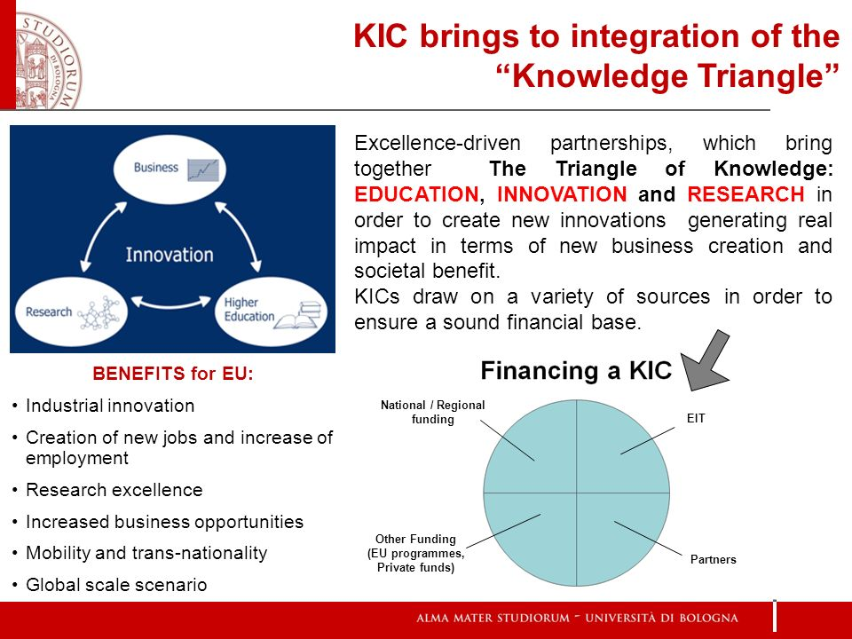 KIC brings to integration of the Knowledge Triangle