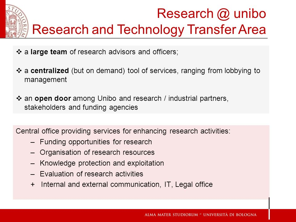 Research and Technology Transfer Area