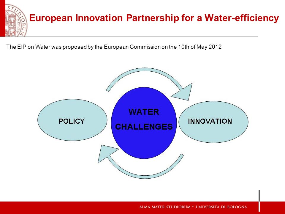 European Innovation Partnership for a Water-efficiency