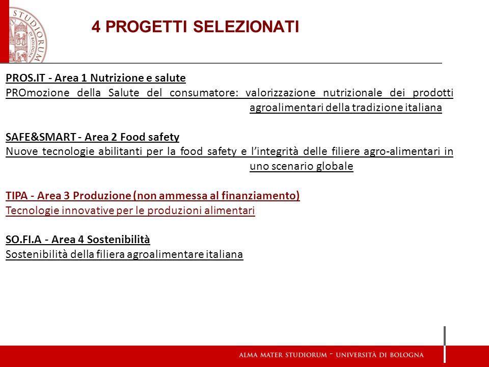 4 PROGETTI SELEZIONATI PROS.IT - Area 1 Nutrizione e salute