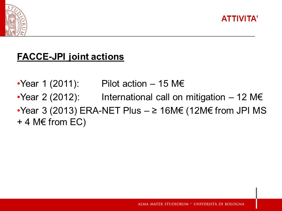 FACCE-JPI joint actions Year 1 (2011): Pilot action – 15 M€