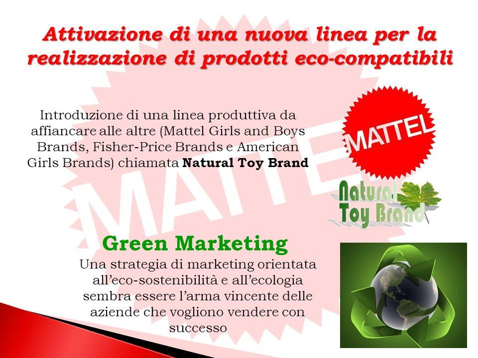 Attivazione di una nuova linea per la realizzazione di prodotti eco-compatibili