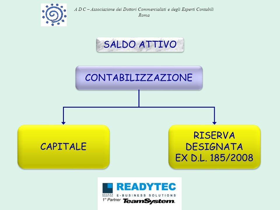 SALDO ATTIVO CONTABILIZZAZIONE RISERVA DESIGNATA CAPITALE