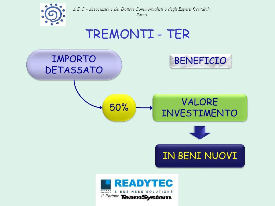 TREMONTI - TER IMPORTO DETASSATO BENEFICIO VALORE INVESTIMENTO 50%