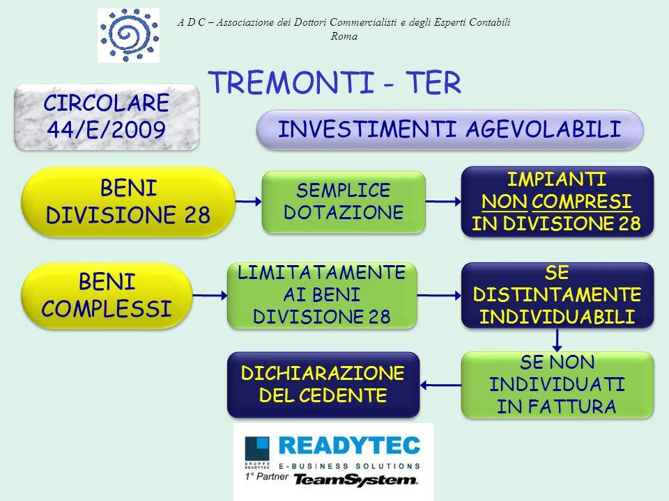 TREMONTI - TER CIRCOLARE 44/E/2009 INVESTIMENTI AGEVOLABILI
