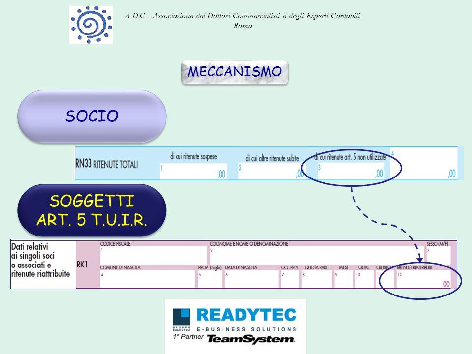 SOCIO SOGGETTI ART. 5 T.U.I.R. MECCANISMO