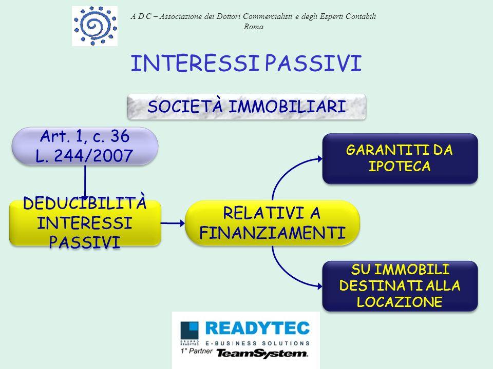 INTERESSI PASSIVI SOCIETÀ IMMOBILIARI Art. 1, c. 36 L. 244/2007