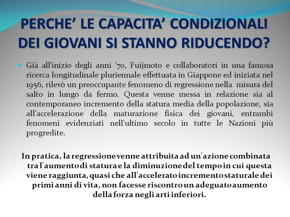 PERCHE' LE CAPACITA' CONDIZIONALI DEI GIOVANI SI STANNO RIDUCENDO