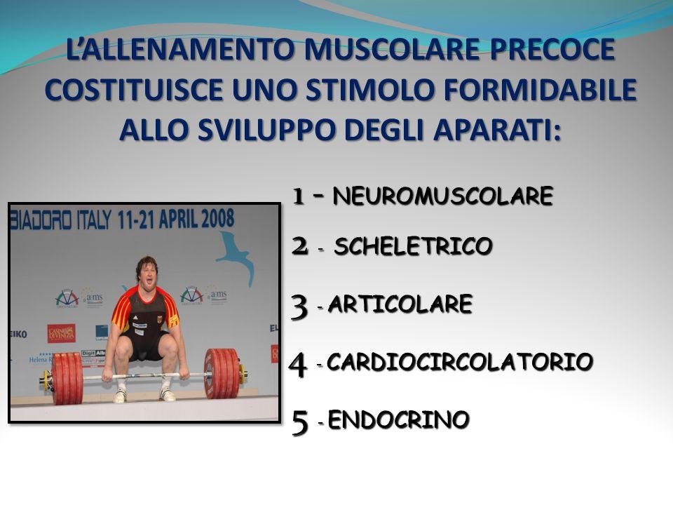 2 - SCHELETRICO 3 - ARTICOLARE 4 - CARDIOCIRCOLATORIO 5 - ENDOCRINO