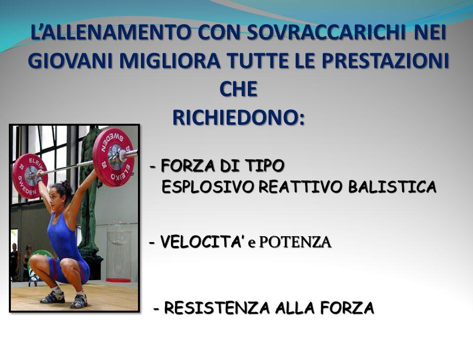 - FORZA DI TIPO ESPLOSIVO REATTIVO BALISTICA
