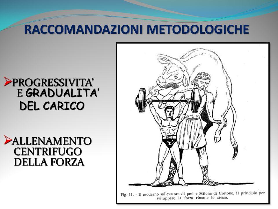 RACCOMANDAZIONI METODOLOGICHE
