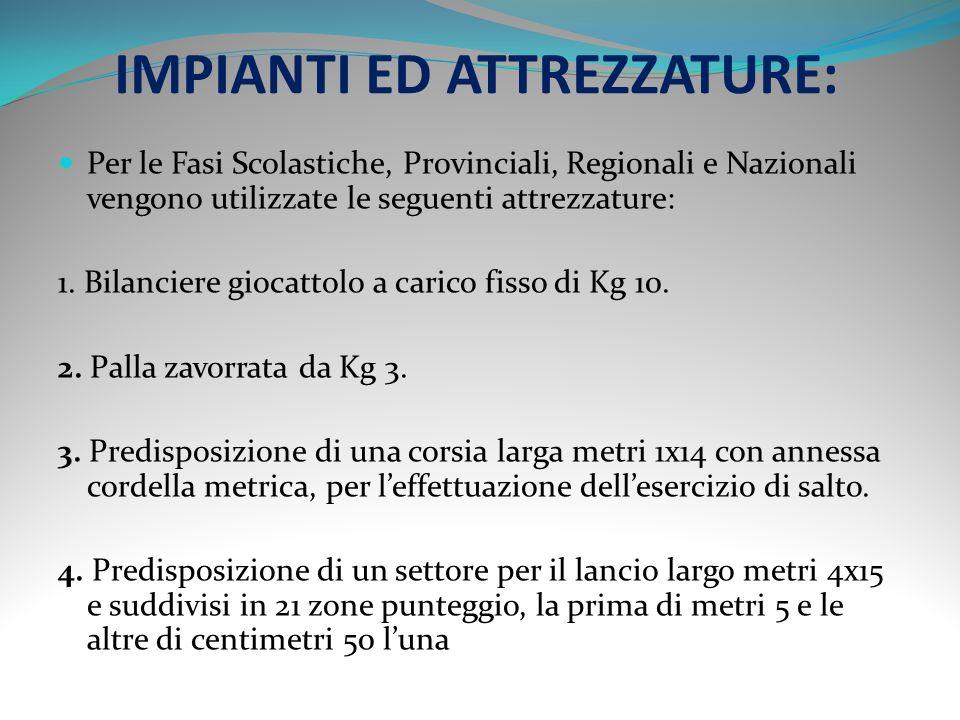 IMPIANTI ED ATTREZZATURE: