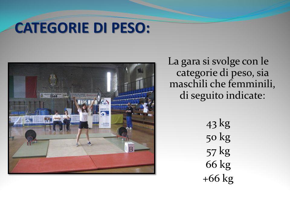 CATEGORIE DI PESO: La gara si svolge con le categorie di peso, sia maschili che femminili, di seguito indicate: