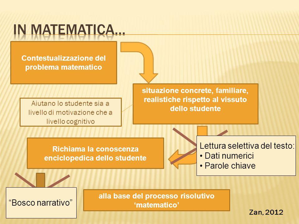 In matematica… Lettura selettiva del testo: Dati numerici