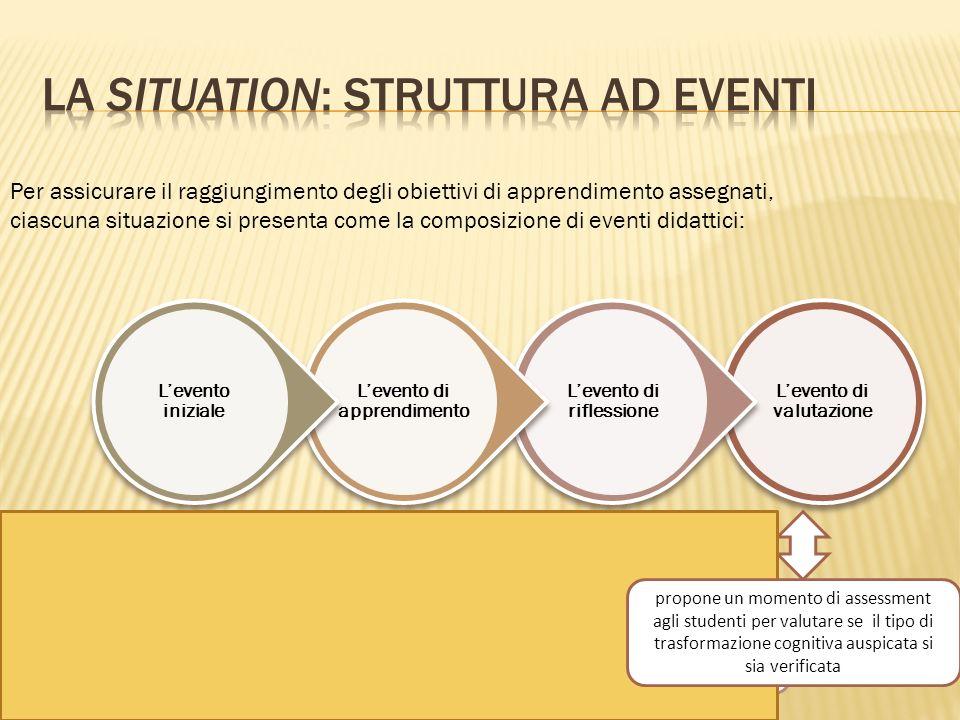 La situation: struttura ad eventi