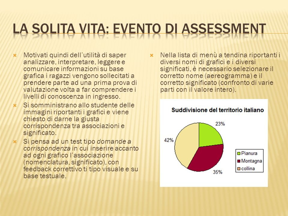La solita vita: evento di assessment