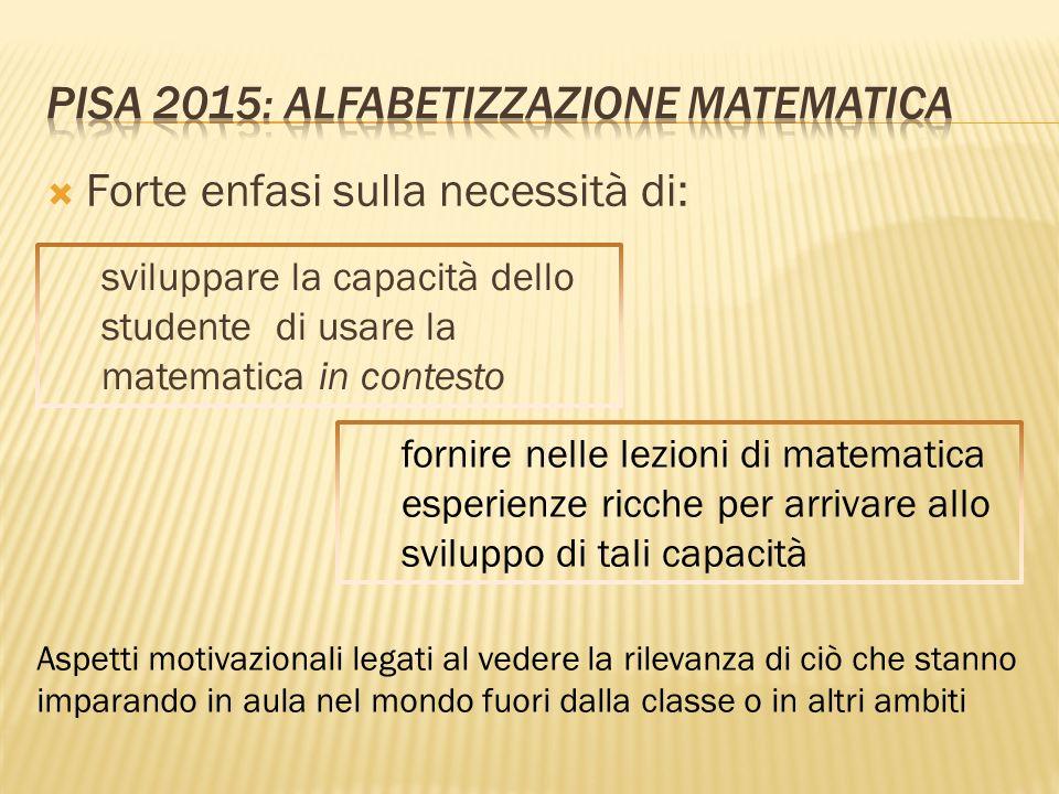 PISA 2015: alfabetizzazione matematica