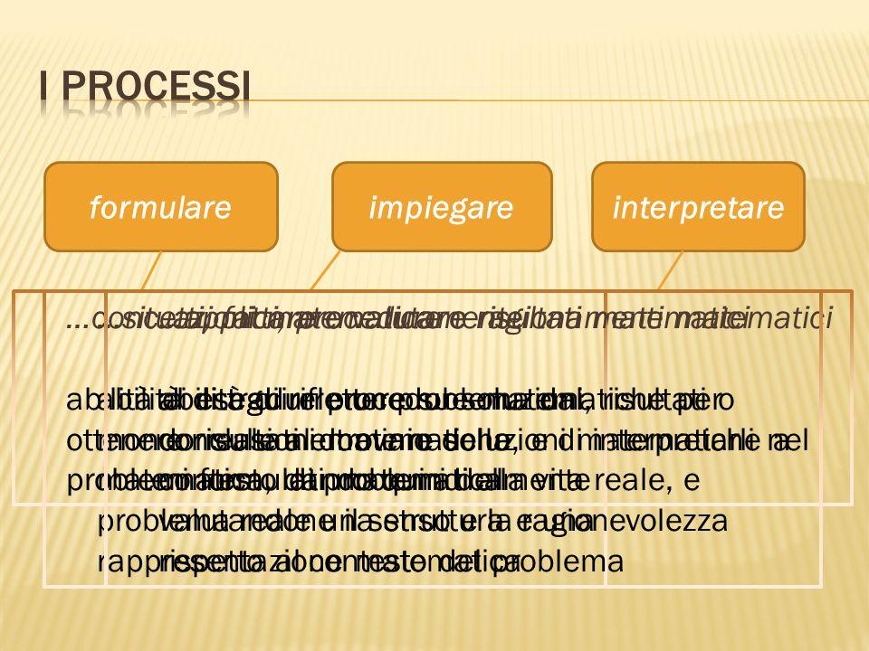 I processi formulare impiegare interpretare