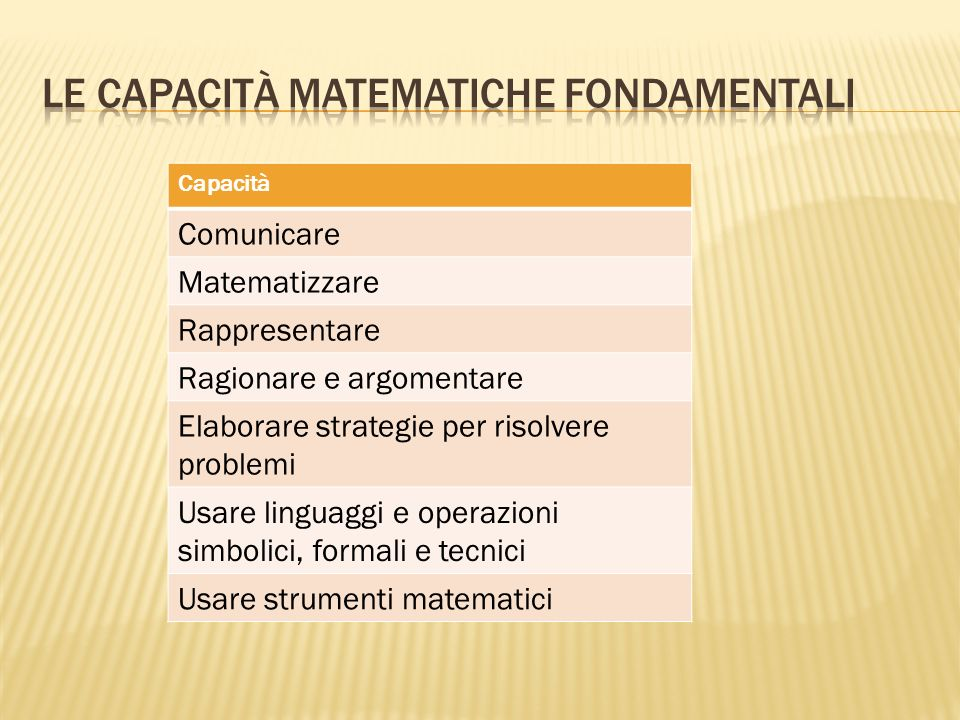 Le capacità matematiche fondamentali