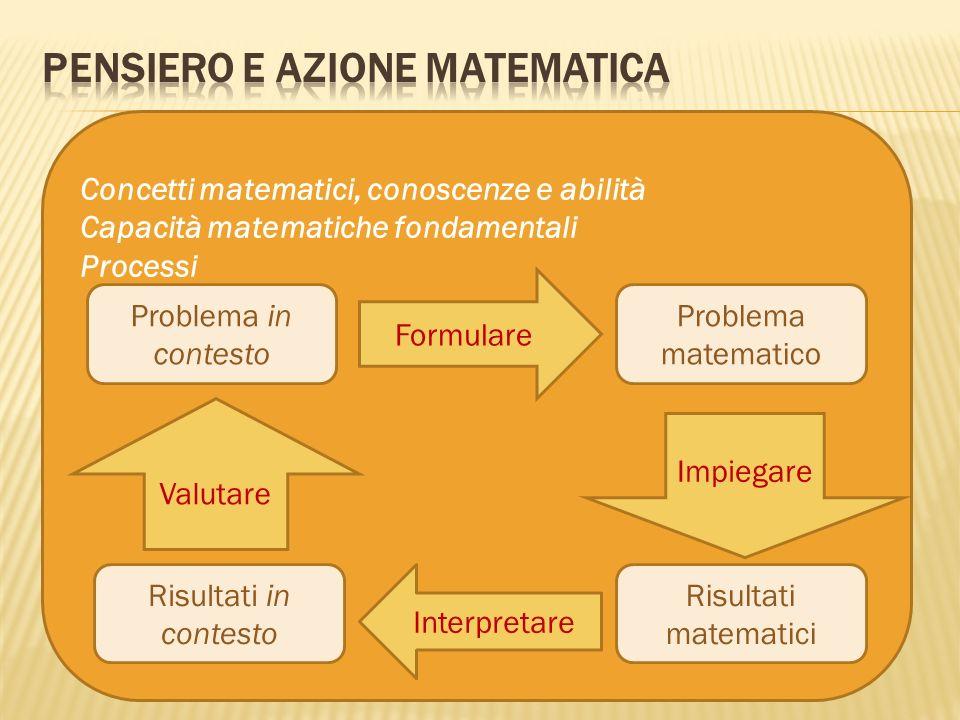 Pensiero e azione matematica