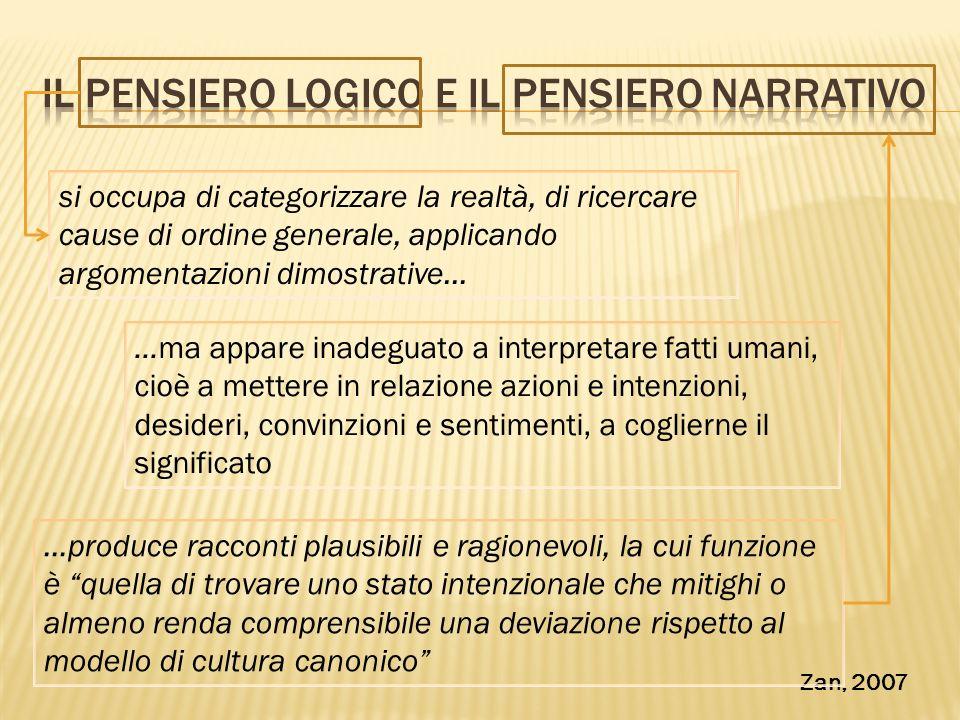 Il pensiero logico e il pensiero narrativo