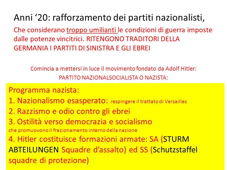 Anni '20: rafforzamento dei partiti nazionalisti,