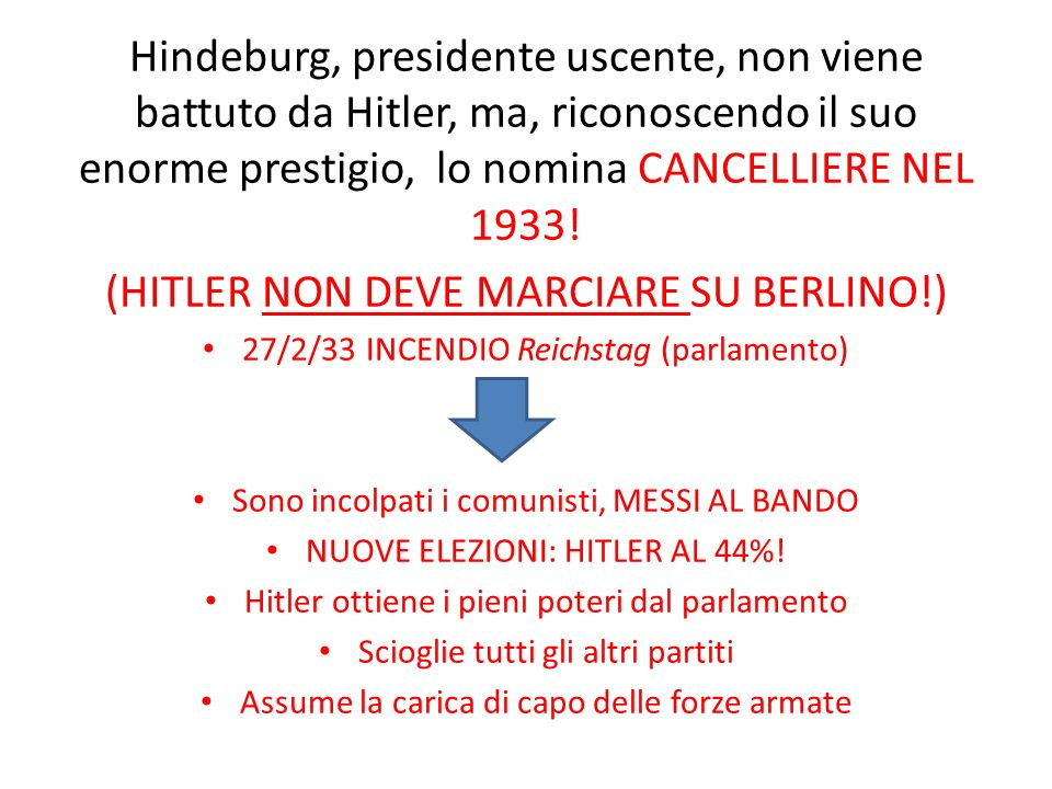 (HITLER NON DEVE MARCIARE SU BERLINO!)