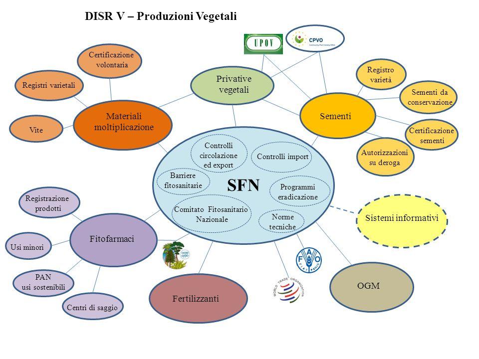 DISR V – Produzioni Vegetali
