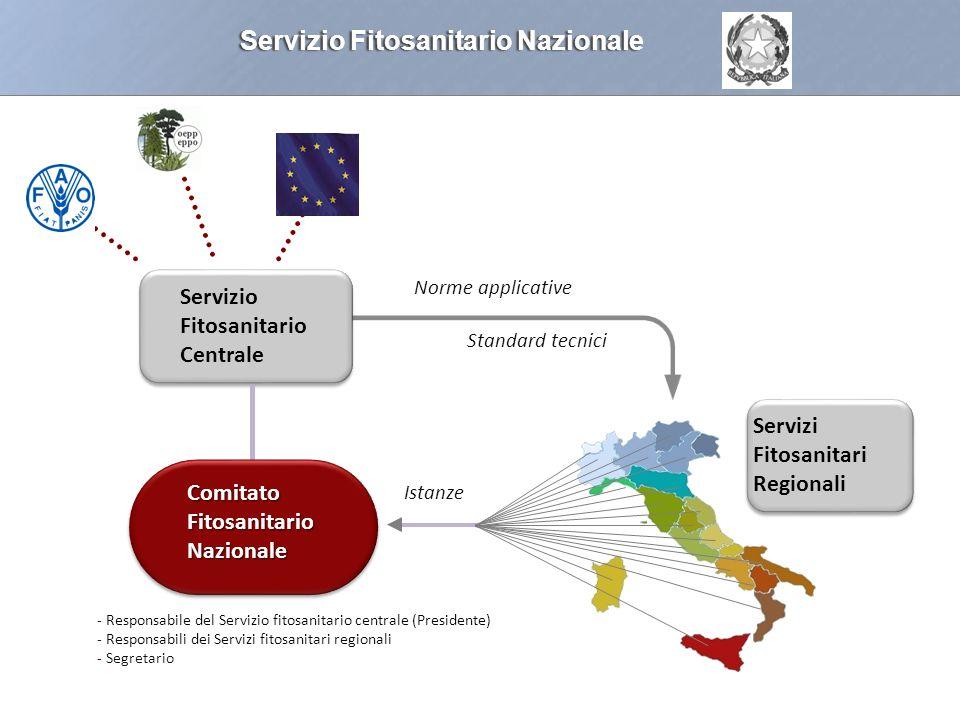 Servizio Fitosanitario Nazionale