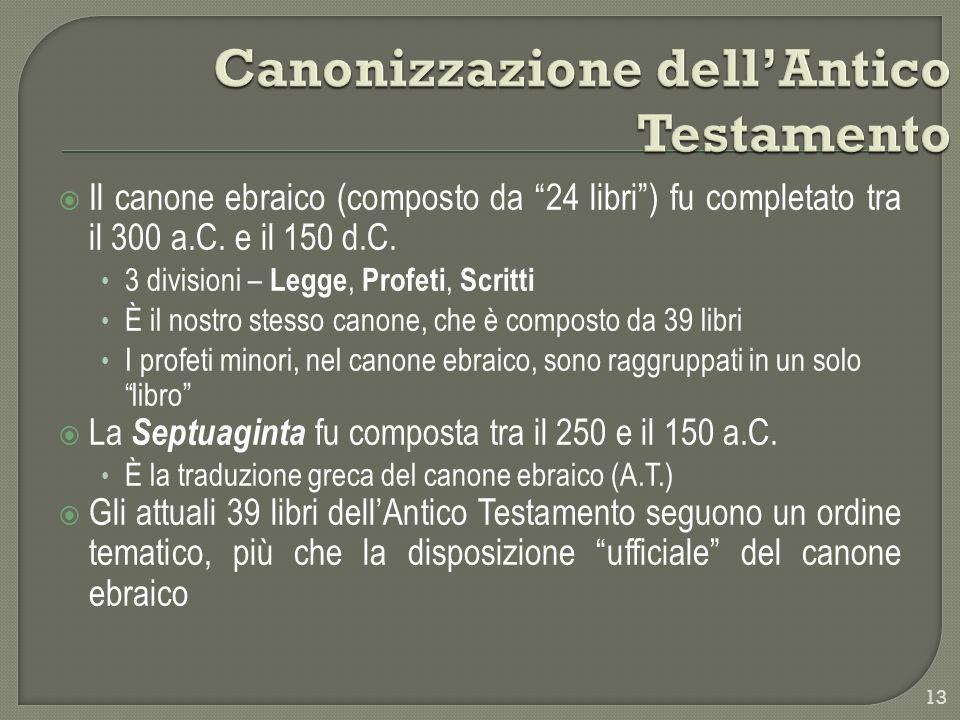 Canonizzazione dell'Antico Testamento