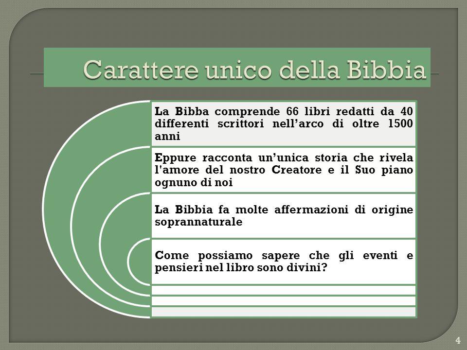 Carattere unico della Bibbia