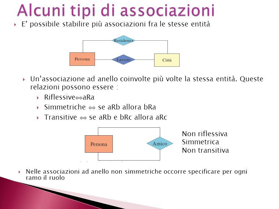 Alcuni tipi di associazioni