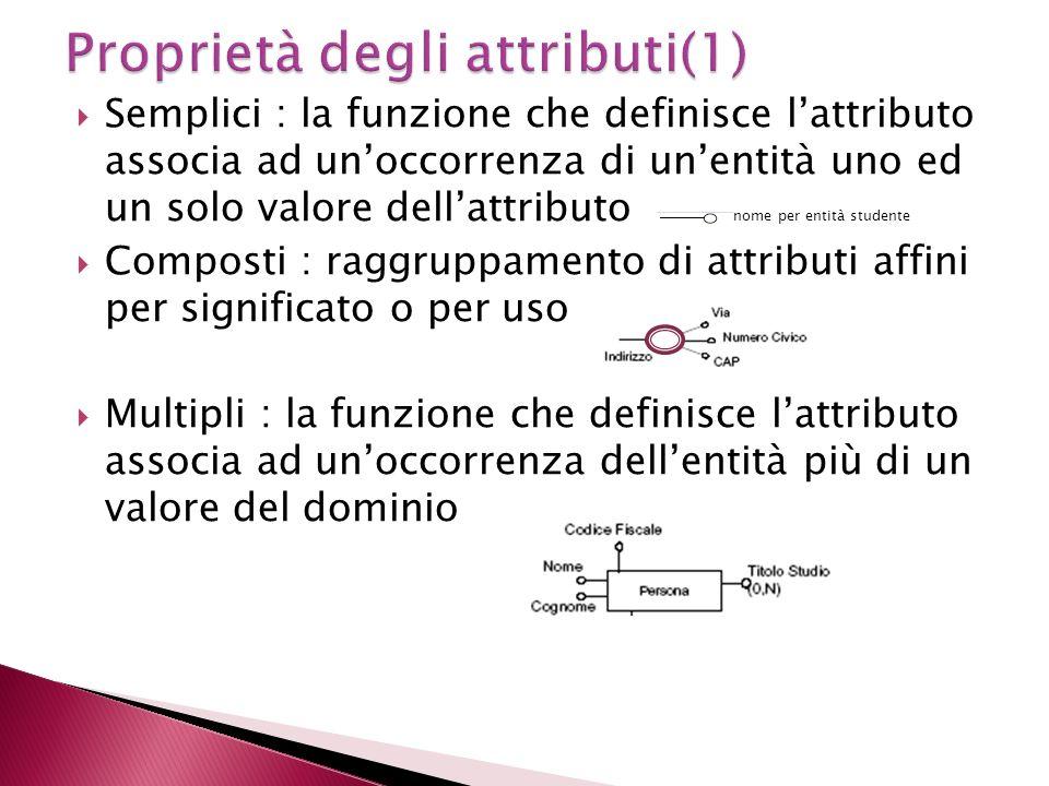 Proprietà degli attributi(1)