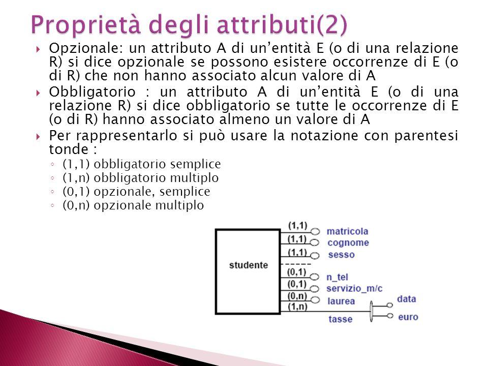 Proprietà degli attributi(2)