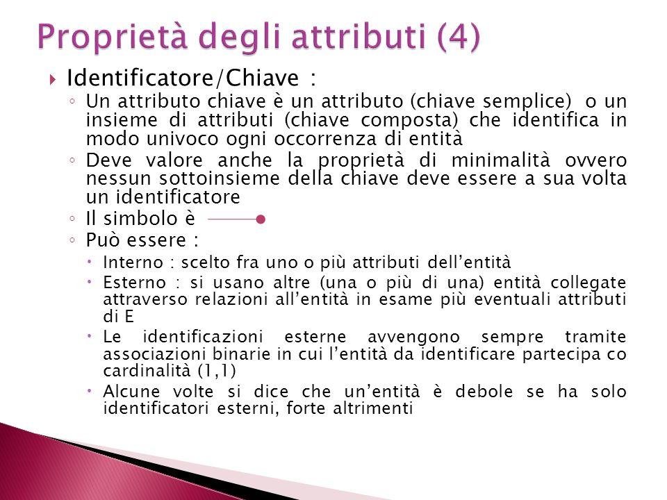 Proprietà degli attributi (4)