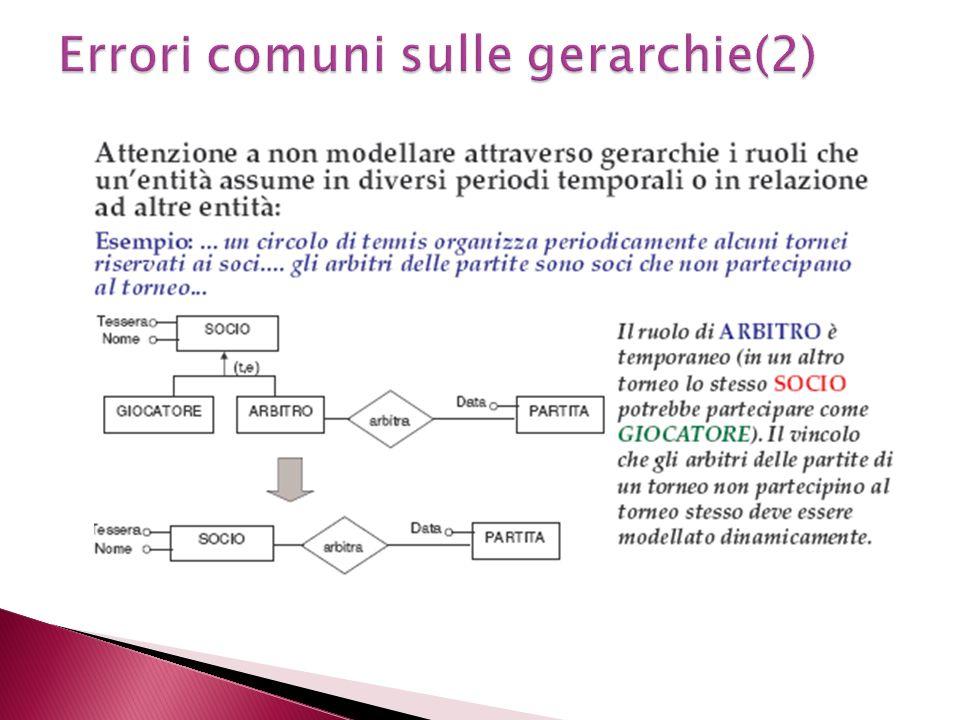Errori comuni sulle gerarchie(2)