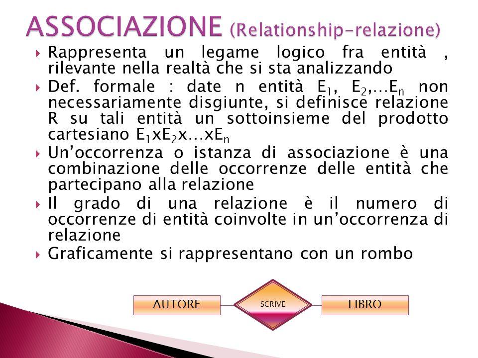 ASSOCIAZIONE (Relationship-relazione)