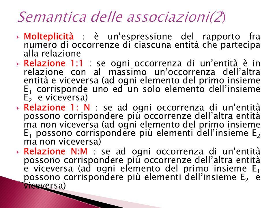 Semantica delle associazioni(2)