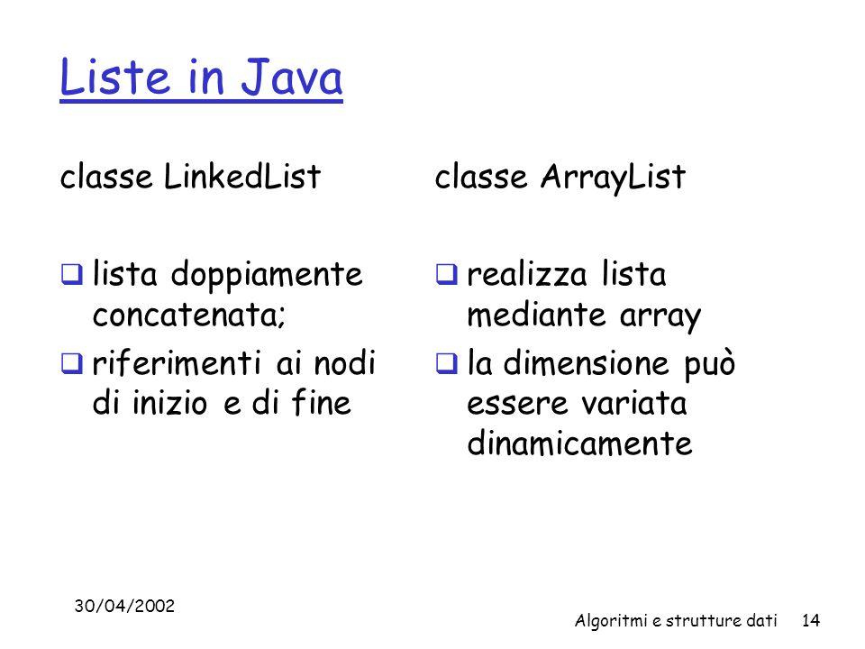 Liste in Java classe LinkedList lista doppiamente concatenata;