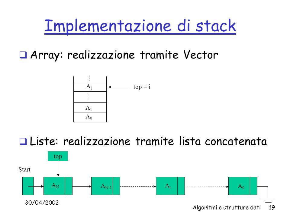 Implementazione di stack