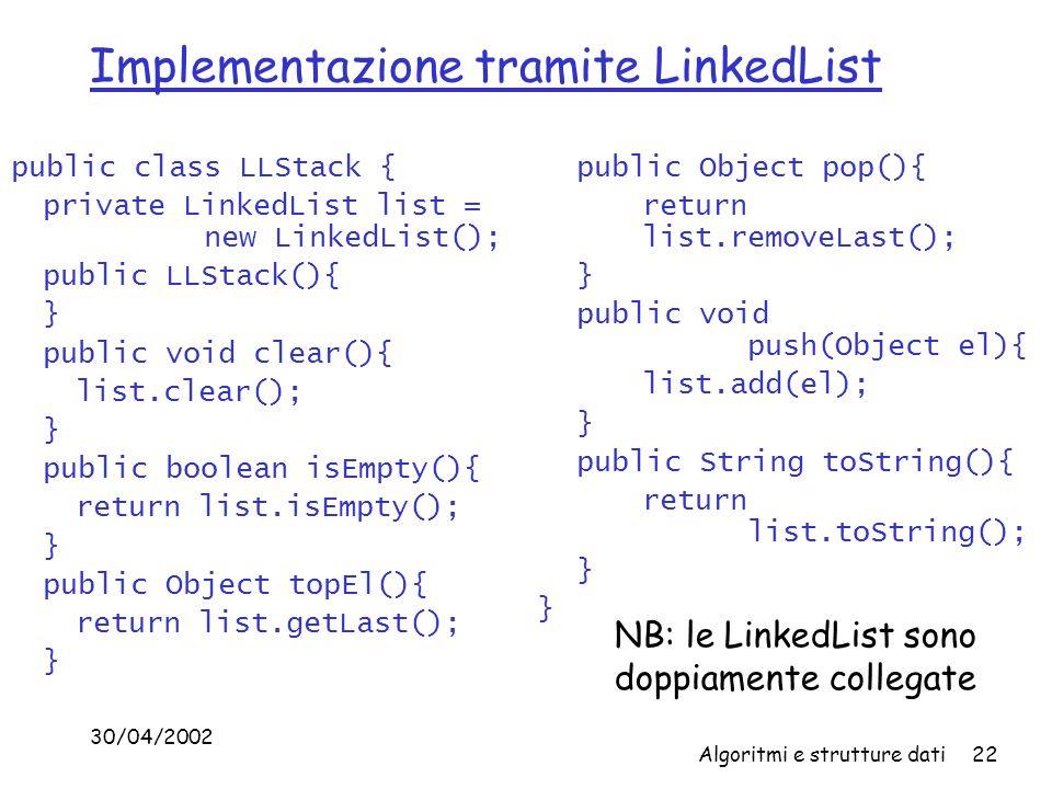 Implementazione tramite LinkedList