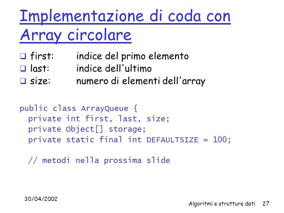 Implementazione di coda con Array circolare