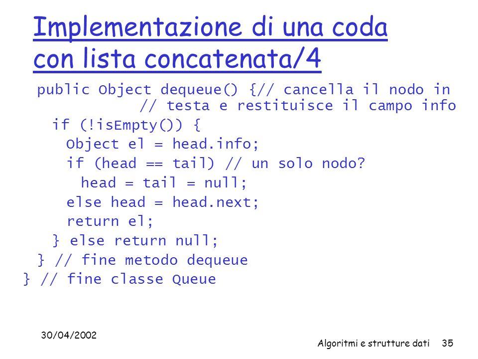 Implementazione di una coda con lista concatenata/4