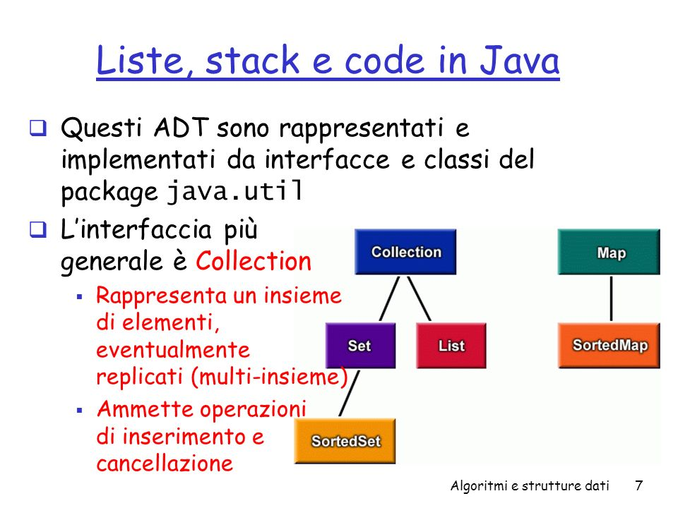 Liste, stack e code in Java