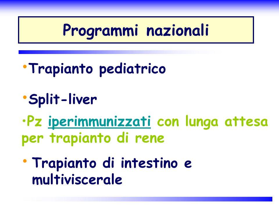 Programmi nazionali Trapianto pediatrico Split-liver
