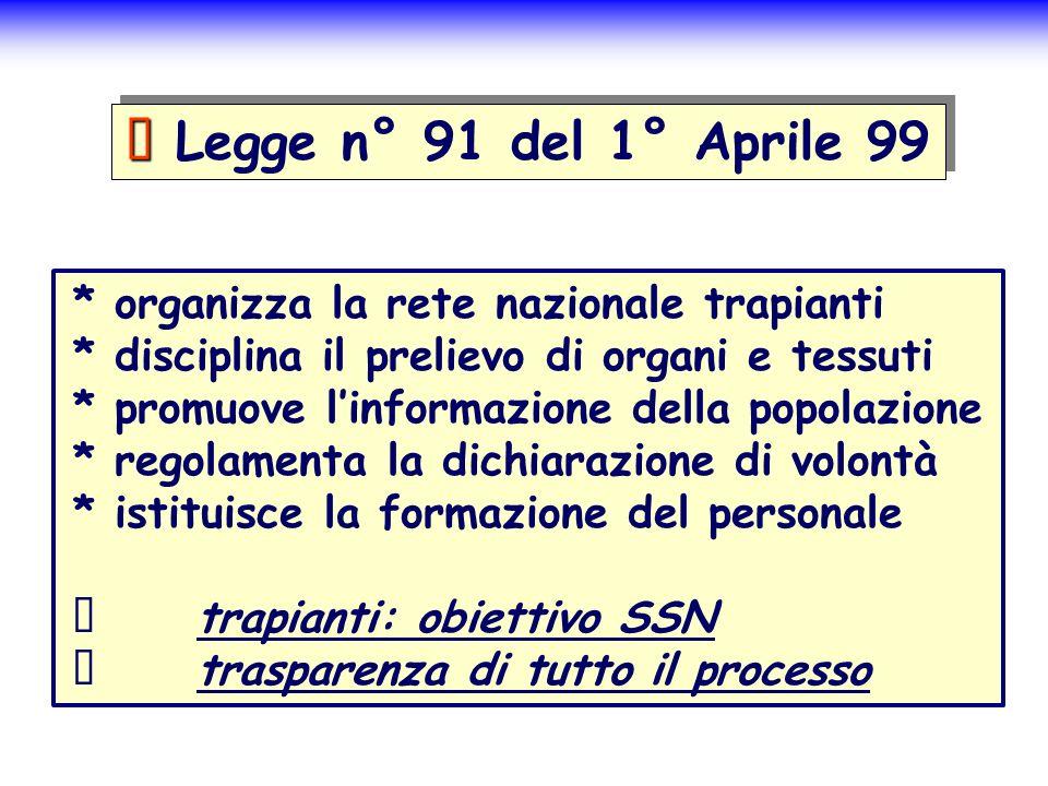  Legge n° 91 del 1° Aprile 99 * organizza la rete nazionale trapianti