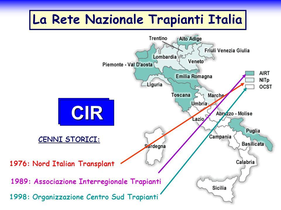 CIR La Rete Nazionale Trapianti Italia CENNI STORICI: